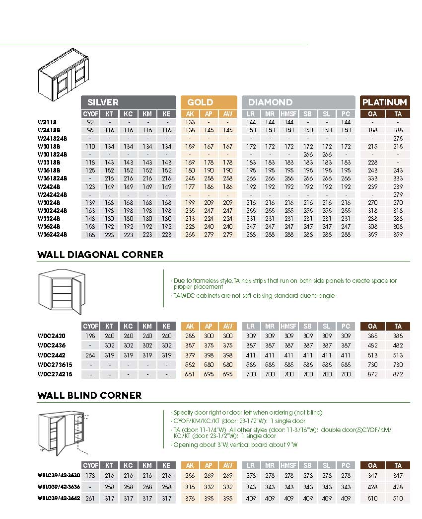 Tsg Catalog Spring 2014 Revised Page 13 Waverly Cabinets