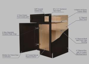 US Cabinet Depot Pro Series Construction Details